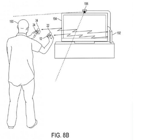 DualShock Move