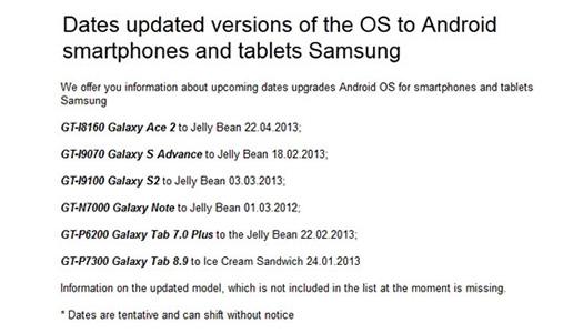 Samsung Jelly Bean güncellemeleri