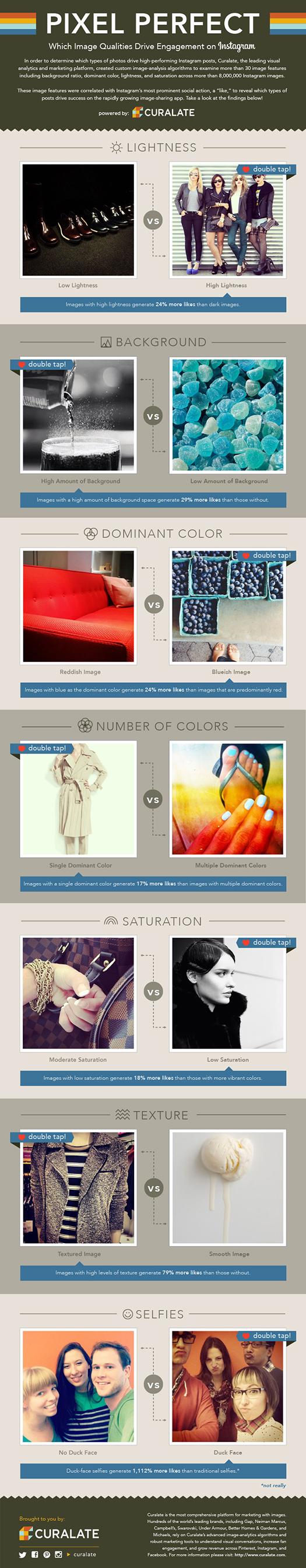 Instagram infografik