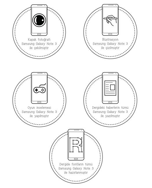 note3-ikonlar