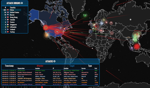Cyber-Attack-in-Real-Time