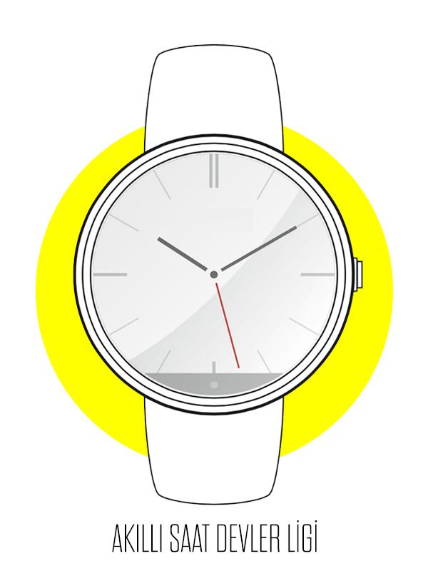 Akıllı saat rehberi
