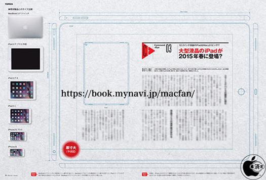 mac-fan 12 inch ipad