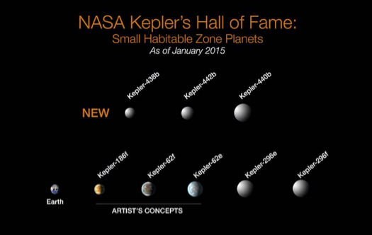 nasa, kepler, 438b