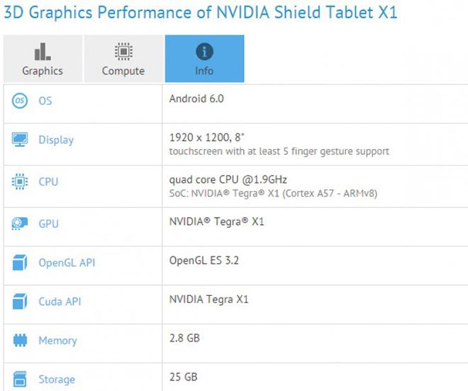 Nvidia Shield X1