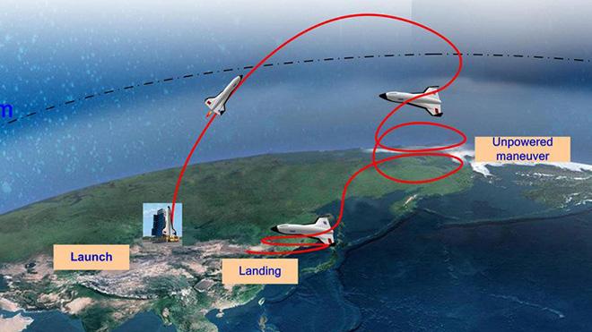 chinaspaceplane2