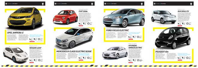 elektrikli-otomobiller-2