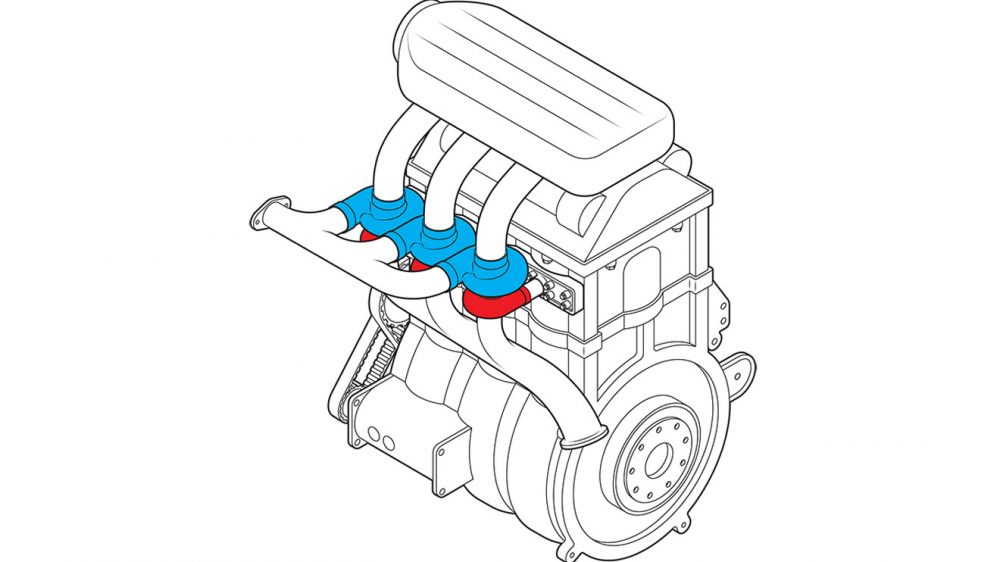 ford turbo motor
