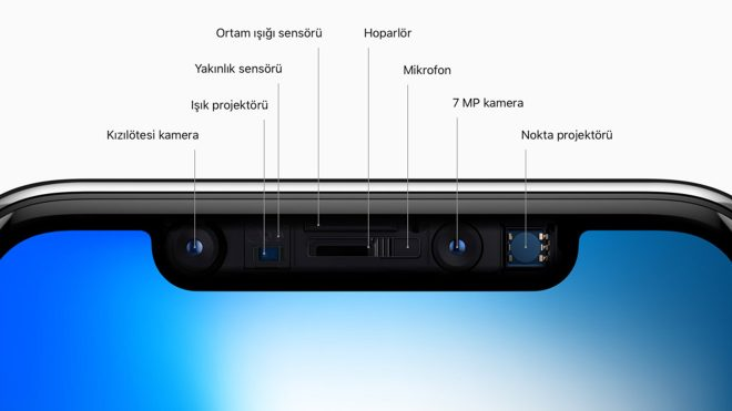 Apple iPhone x yüz tanıma sistemi