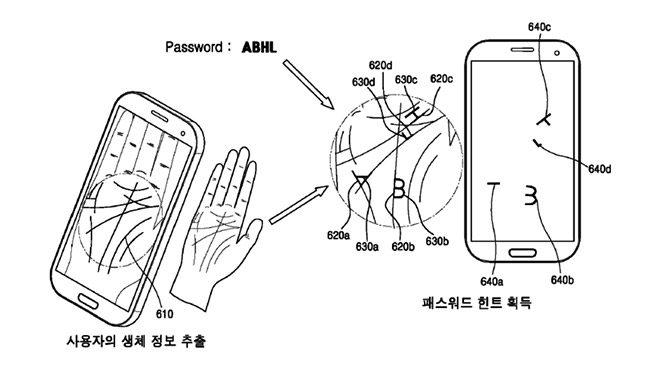 Samsung avuç içi parola sistemi