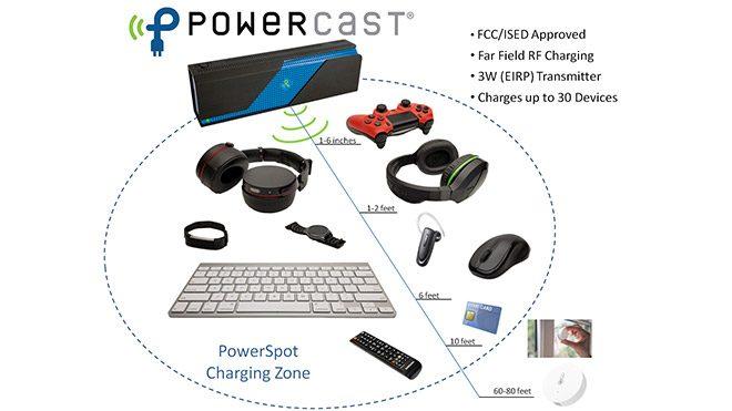 Powercast PowerSpot