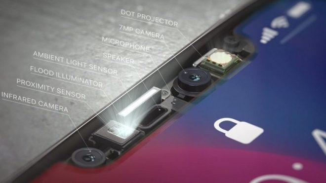 Apple iPhone X TrueDepth