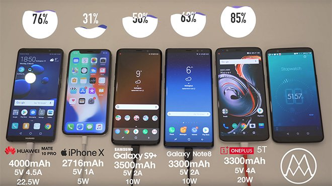 Samsung Galaxy S9 Plus, Huawei Mate 10 Pro ve iPhone X