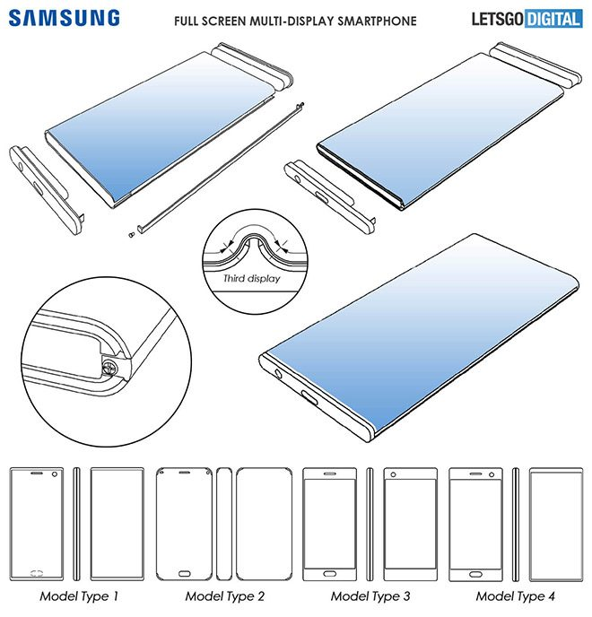 Samsung Galaxy patent