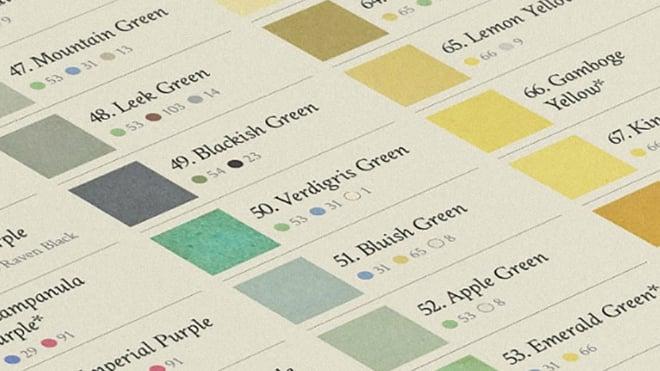 200 yıllık renk sözlüğü