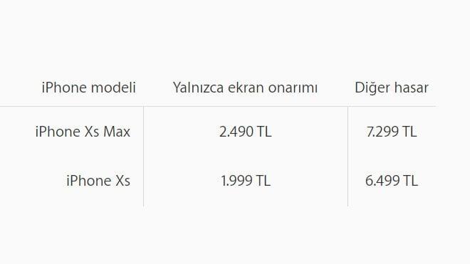 iPhone Xs, iPhone Xs Max
