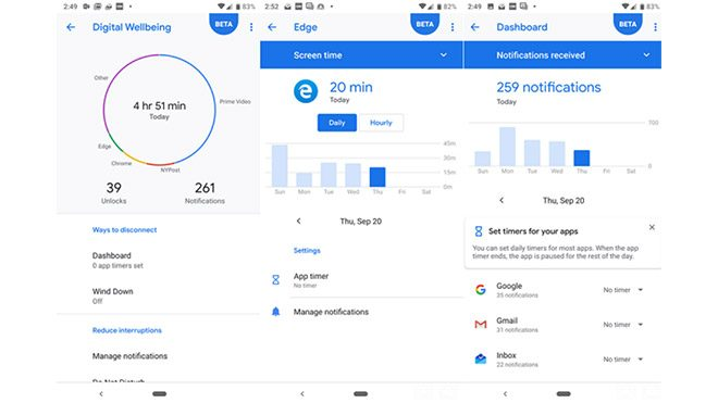 Nokia 7 Plus Google Digital Wellbeing