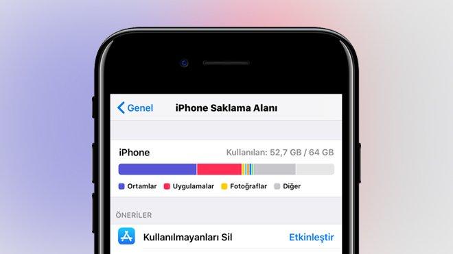 iPhone saklama alanı, iPhone saklama alanı bilgisi, saklama alanı