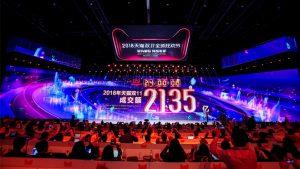 Alibaba 11.11 indirimleri