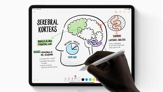Apple yeni nesil iPad Pro
