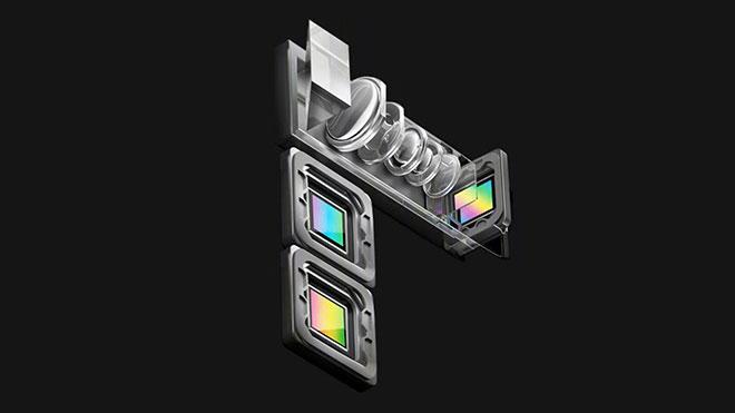 Samsung Corephotonics Oppo