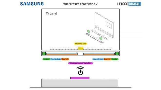 Samsung kablosuz televizyon