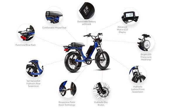 Juiced Scorpion elektrikli bisiklet