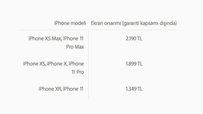 iPhone 11 tamir fiyatı