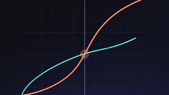Xiaomi kablosuz şarj