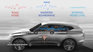 Hyundai RANC