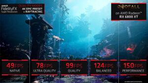 AMD Radeon RX 6000M serisi duyuruldu, DLSS rakibi için tarih verildi