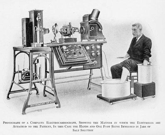 Willem Einthoven'ın EKG makinesi