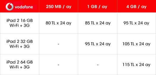 iPad 2 - Vodafone fiyat tablosu